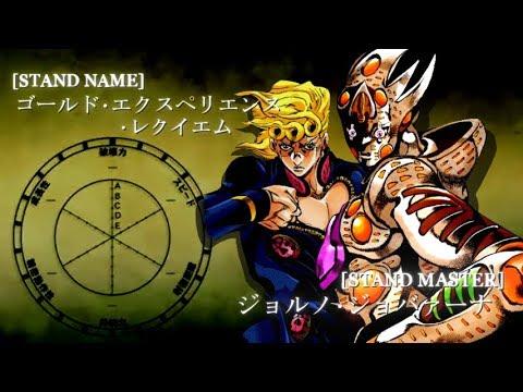 ジョジョのスタンドが日本のアーティスト限定だったら誰が出てくる?